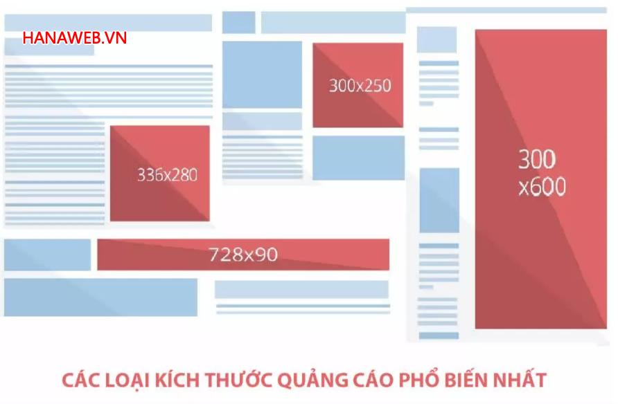 Kích thước ảnh quảng cáo GDN – Google Display Network